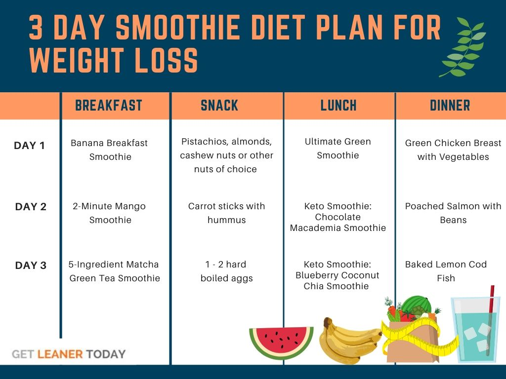 3 day smoothie diet weight loss